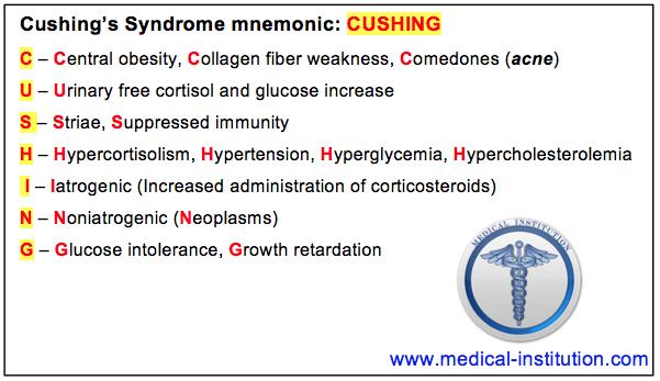 medical mnemonics   medical institution