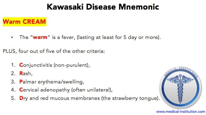 Kawasaki Treatment Usmle