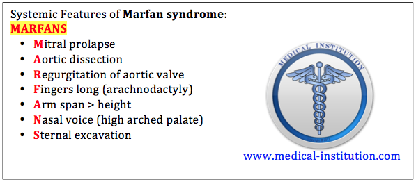 the clinical description of the marfan syndrome Guidelines for the diagnosis and management of marfan syndrome 1 clinical characteristics 11 definition and prevalence marfan syndrome (mfs) is an autosomal dominant connective tissue disorder involving the.