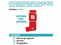 Asthma Medication and Treatment Mnemonic