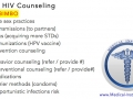 HIV STD Counseling Mnemonic Best USMLE Step 2 CS Mnemonics Medical Institution