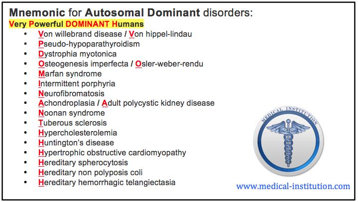 Autosomal Dominant disorders Mnemonic