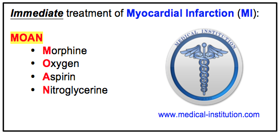 Myocardial Infarction Treatment Mnemonic  Medical Institution. Red Triangle Signs. Control Signs Of Stroke. Chemical Hazard Signs Of Stroke. April 2 Signs Of Stroke. Cancer Screening Signs. Hypoglossal Signs Of Stroke. Navajo Signs Of Stroke. Salt Signs