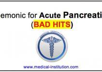 Acute pancreatitis mnemonic - Best medical mnemonics