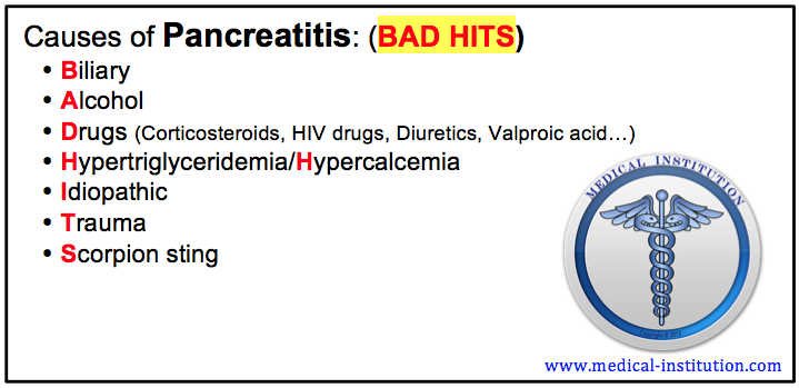 acute pancreatitis - mnemonic, signs, diagnosis, treatment, Sphenoid