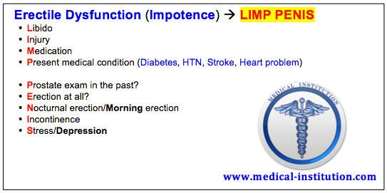 Erectile Dysfunction Mnemonic - USMLE Step 2 CS