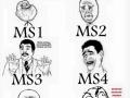 Medical School Memes by Year