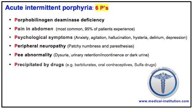Acute Intermittent Porphyria Mnemonic
