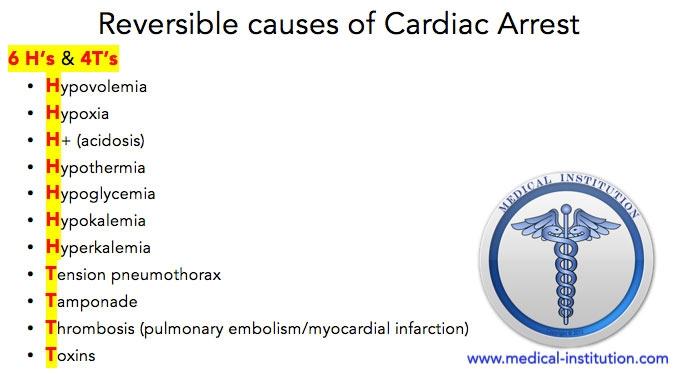 Reversible Causes of Cardiac Arrest Mnemonic