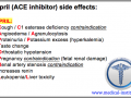 Captopril (ACE inhibitor) Side effects Mnemonic