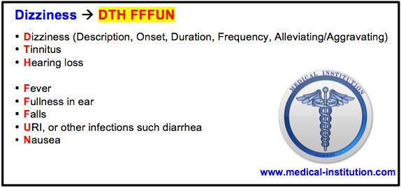 Dizziness-Mnemonic-Best-USMLE-Step-2-CS-Mnemonics-Medical-Institution