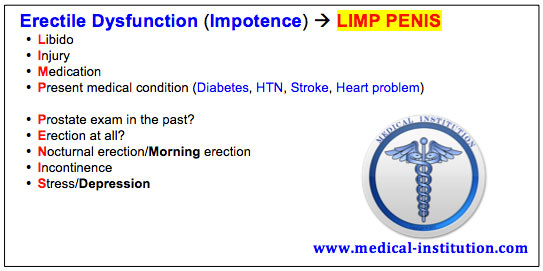 Erectile Dysfunction Mnemonic