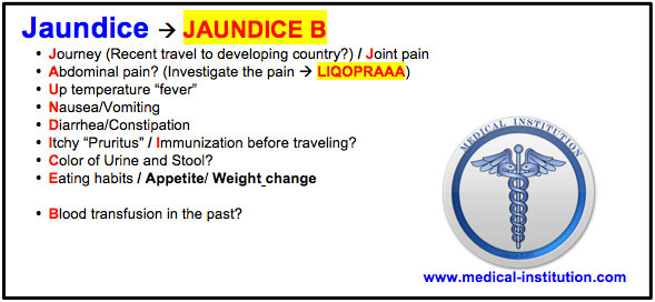 Jaundice Mnemonic USMLE Step 2 CS