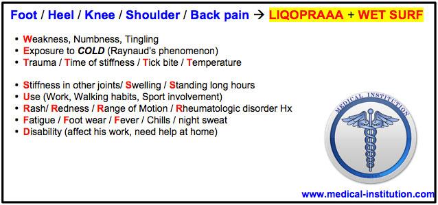 Musculoskeletal Pain Mnemonic - USMLE Step 2 CS
