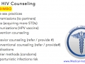 HIV STD Counseling Mnemonic - USMLE Step 2 CS