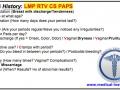 OBGYN History Mnemonic USMLE Step 2 CS Mnemonics - Medical Institution